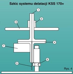 skic-systemy-dylatacji-kreber-kss-170