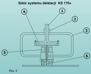 skic-systemy-dylatacji-kreber-kss-170-rys-1